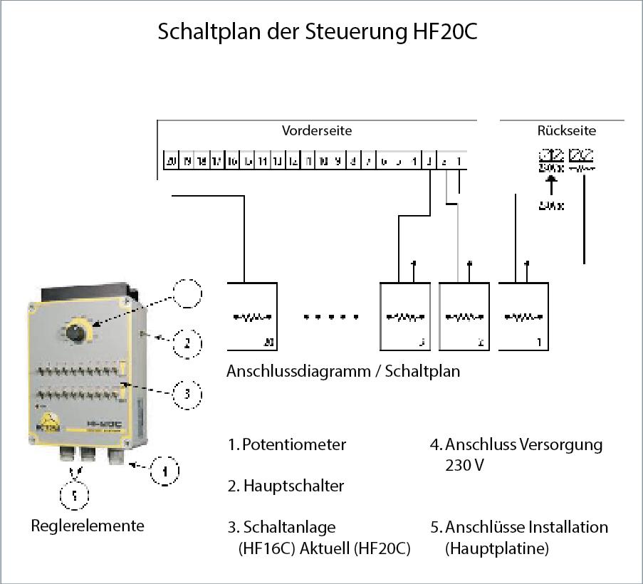 25_Zubehoer-Ferkelnestheizungen-Schaltplan-HF20C
