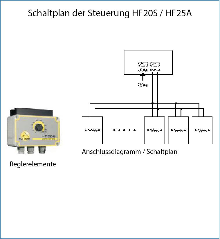 25_Zubehoer-Ferkelnestheizungen-Schaltplan-HF20S