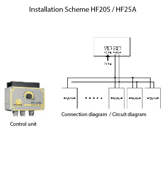 25_Zubehoer-Ferkelnestheizungen-Schaltplan-HF20S_GB